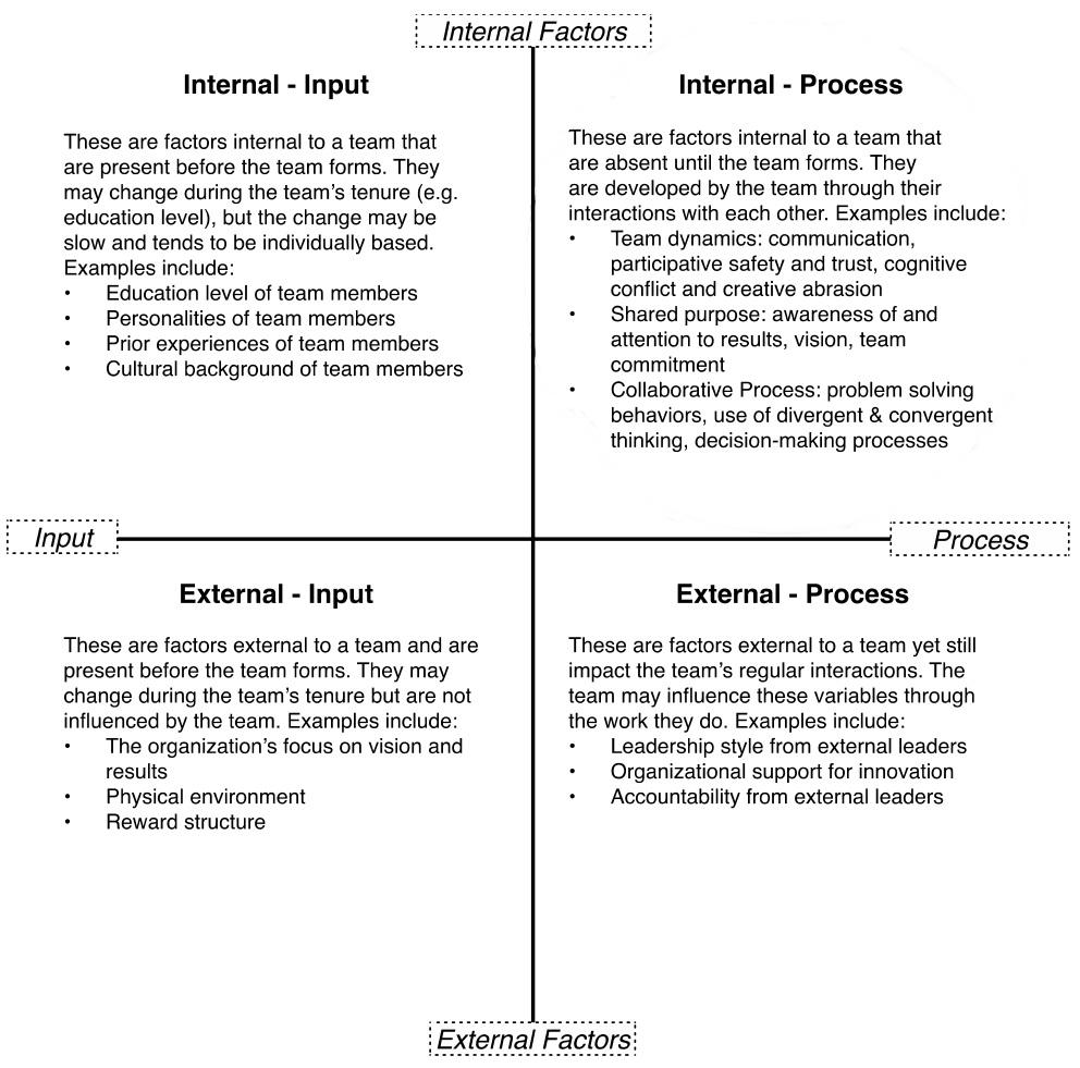 führung leadership coaching grundsätze